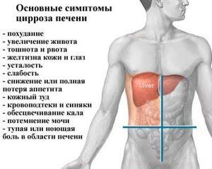Правильно питание при циррозе